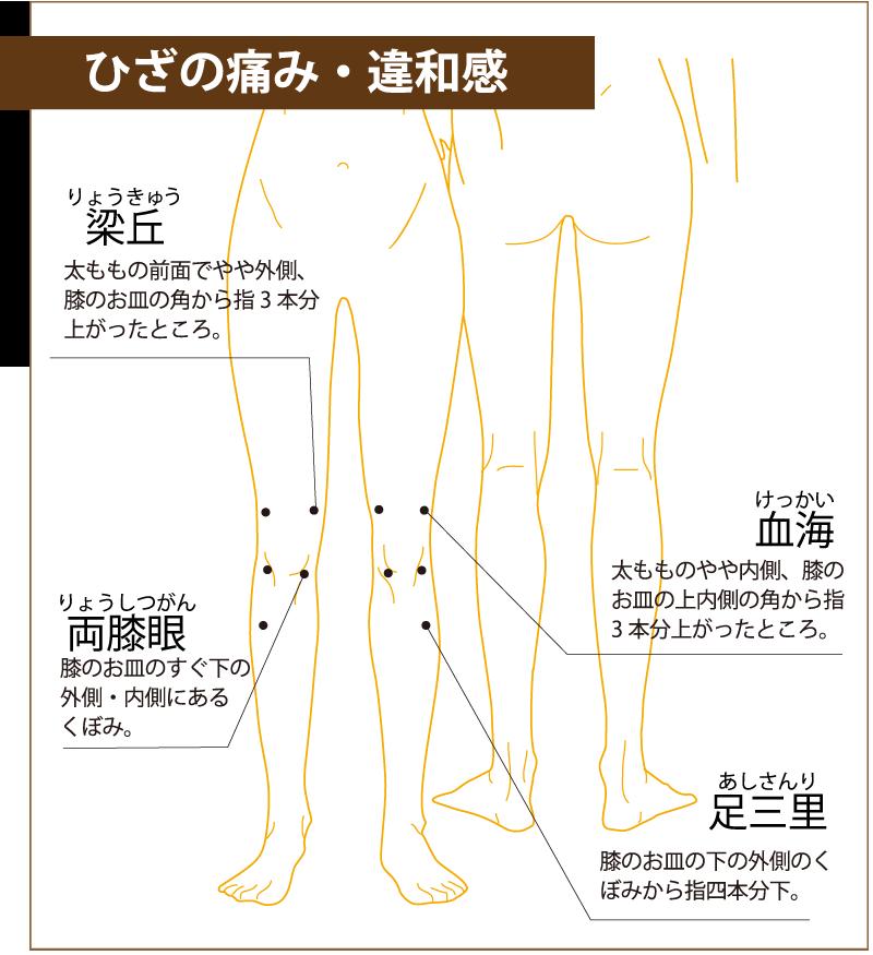 膝の痛み・違和感